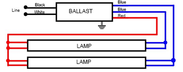 ge ballast wiring diagram ge wiring diagrams online b232i120l ge magnetek triad electronic ballast b232i120l description ballast wiring diagram